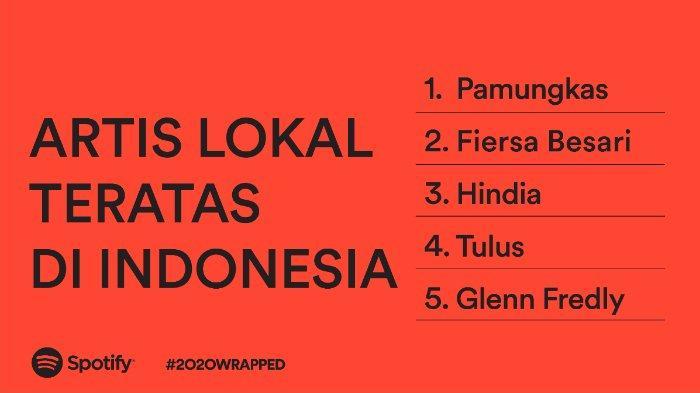 Daftar Spotify Wrapped 2020, Pamungkas Penyanyi Lokal yang Paling Banyak Didengarkan di Indonesia